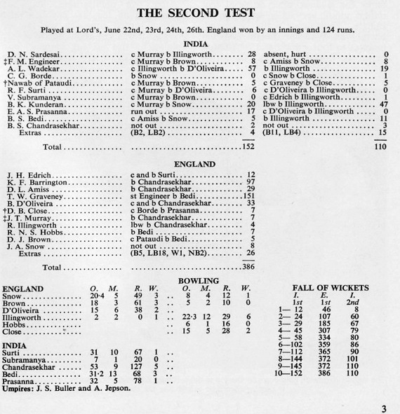 Scorecard of India vs England, 2nd Test at Lords, August 1967